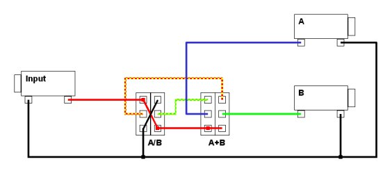 A B Switch Schematic http://www.sevenstring.org/forum/pickups-electronics-general-tech/127524-ab-y-switch-schematic.html